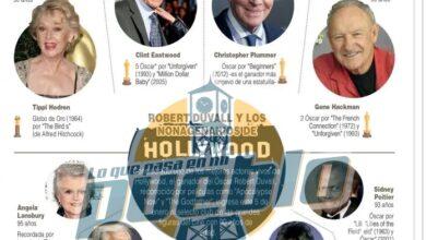 Photo of Actor Robert Duvall celebra 90 años de vida, 59 dedicados al cine
