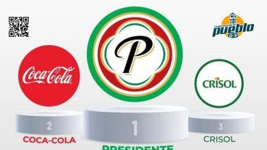 Photo of Cerveza Presidente, Coca Cola y Crisol, las tres marcas más conocidas por dominicanos, según encuesta Lupa